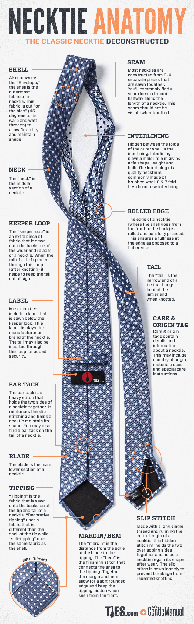 Anatomy-of-a-mens-tie